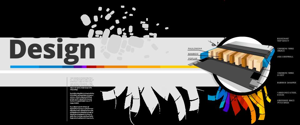 innovaton_Core